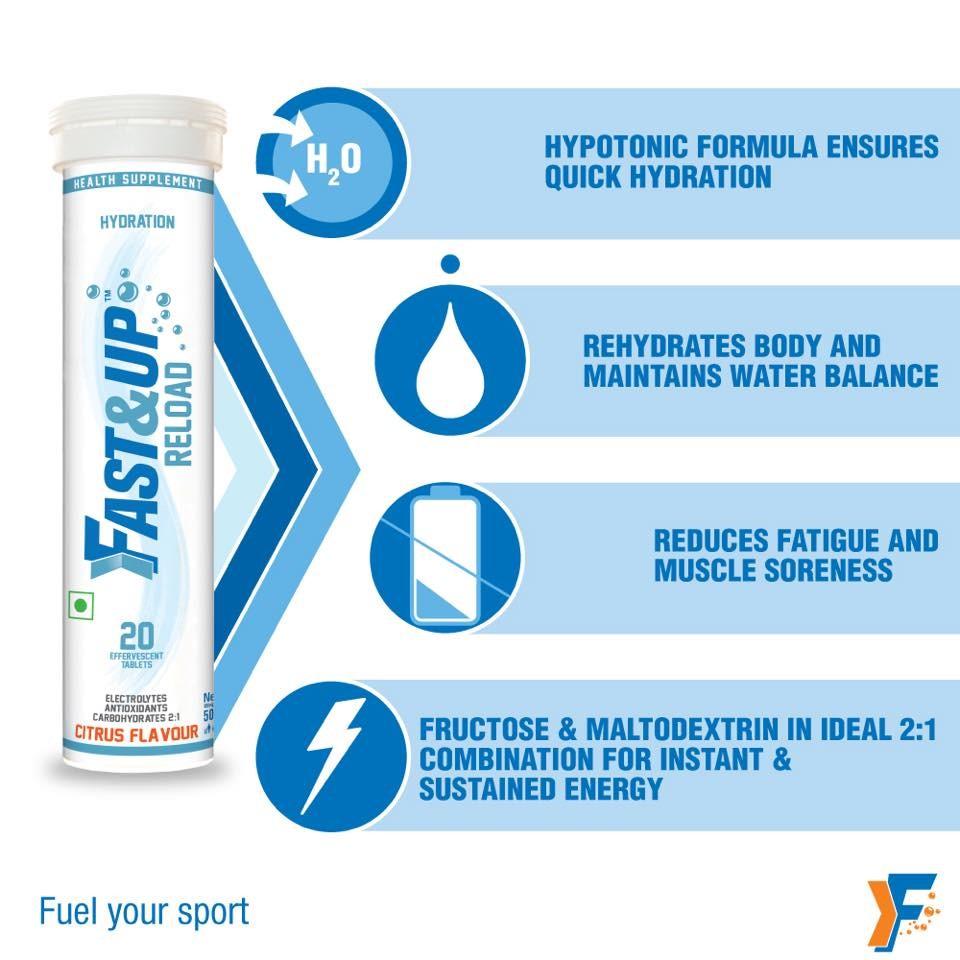 Body Rehydration