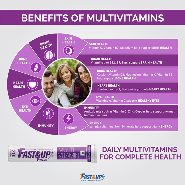 Fast&Up Vitalize: Daily multivitamins for complete health