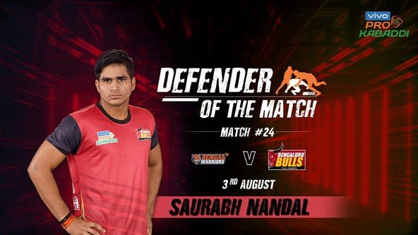 5 Right Corner Defenders to Watch Out For in PKL 2019