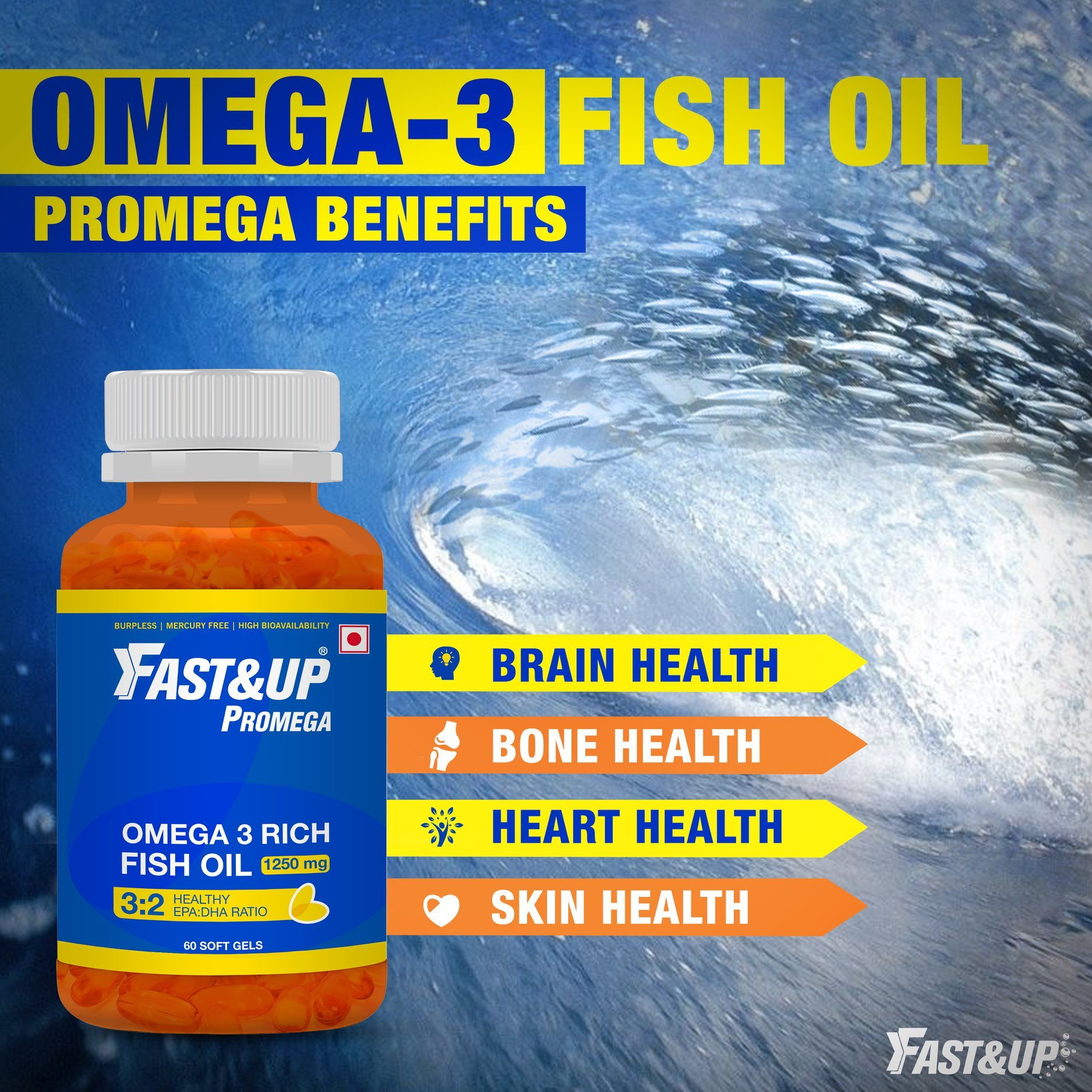 Effect of Supplementation of Fish Oil on Fatty Acids