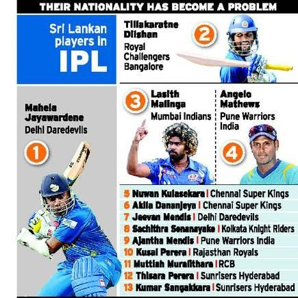 IPL Controversies Sri Lankan Players were banned for playing in Chennai - Fast&up