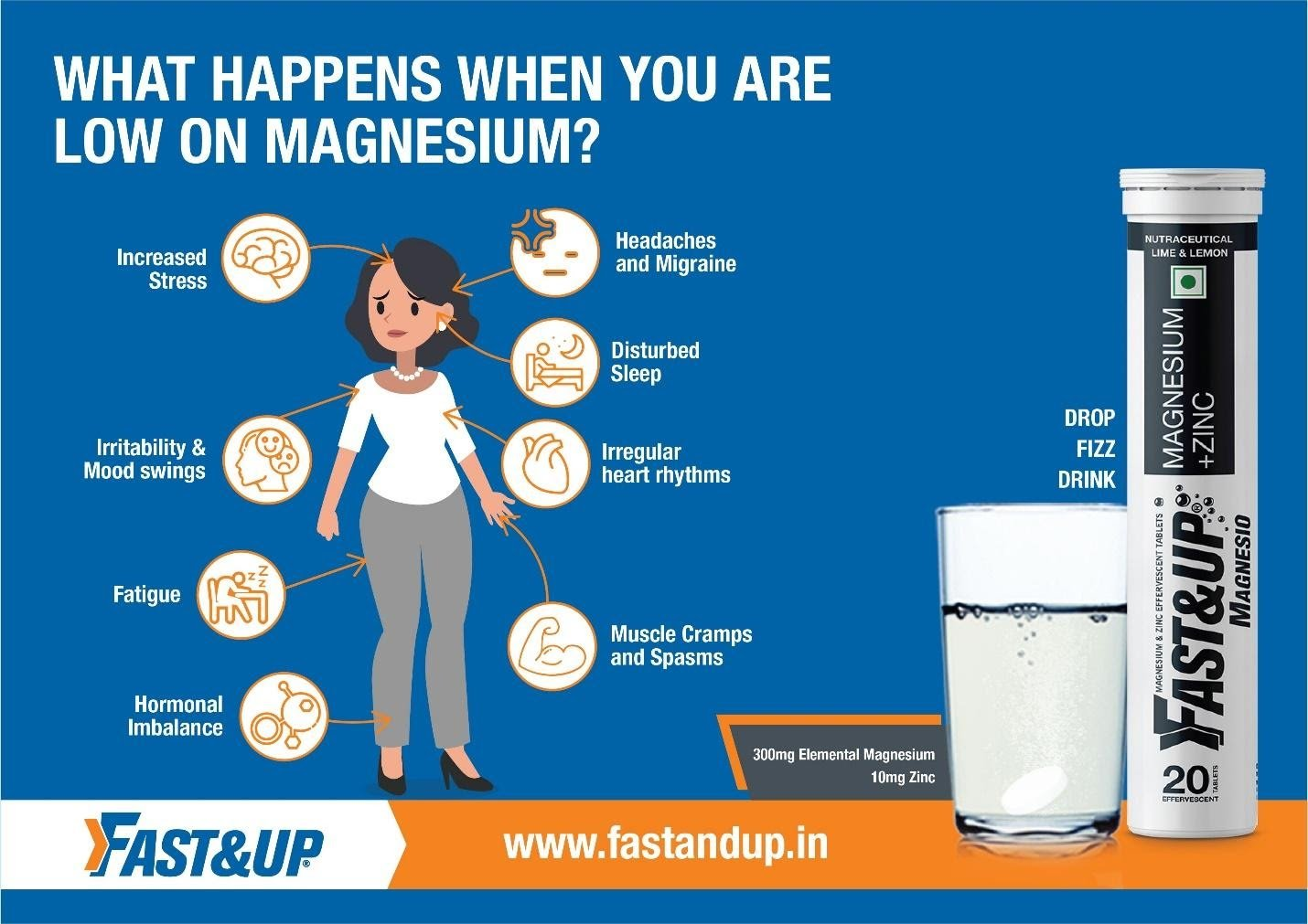 Magnesium Supplements for Covid 19
