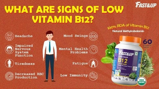 Role of Vitamin B12  - Fast&Up